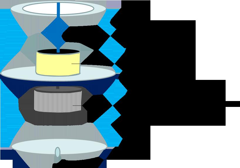 PATH C1 schematic